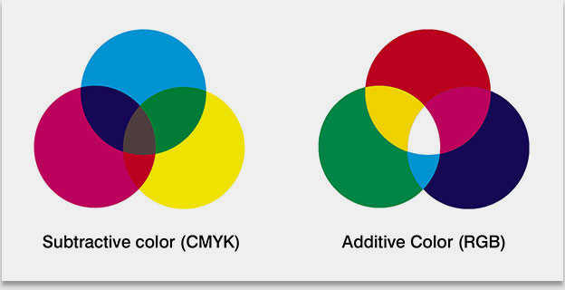 00138 Цветовые модели CMYK RGB Lab HSB_4.jpg