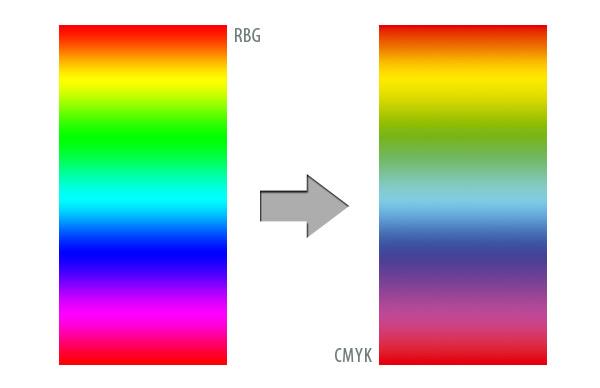 Цветокоррекция в Adobe Premiere Pro: баланс белого цвета 23
