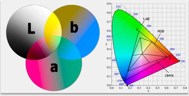 00138 Цветовые модели CMYK RGB Lab HSB_5.jpg