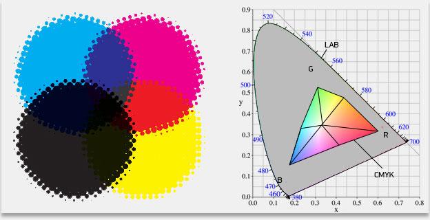 00138 Цветовые модели CMYK RGB Lab HSB_3.jpg