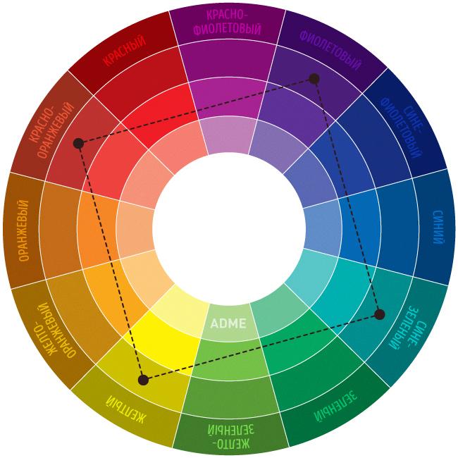 006_Правила сочетания цветов.jpg