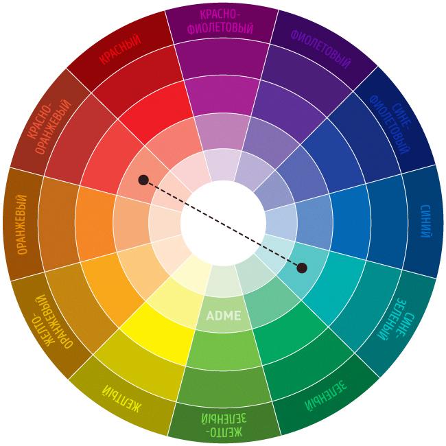 001_Правила сочетания цветов.jpg