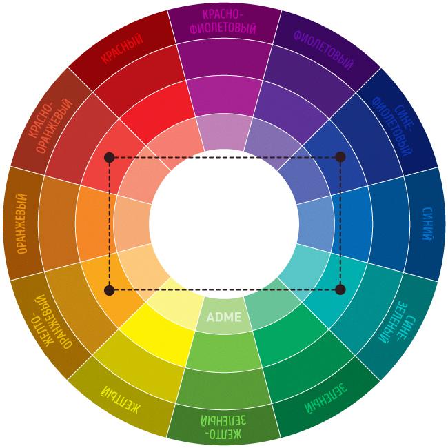 005_Правила сочетания цветов.jpg