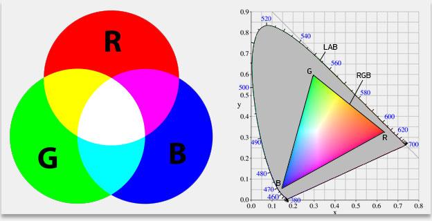 00138 Цветовые модели CMYK RGB Lab HSB_2.jpg