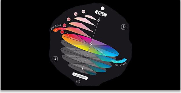00138 Цветовые модели CMYK RGB Lab HSB_1.jpg