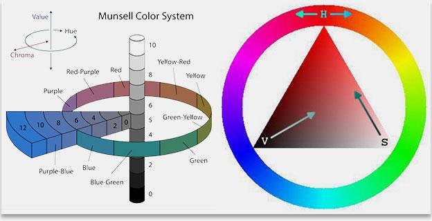 00138 Цветовые модели CMYK RGB Lab HSB_6.jpg
