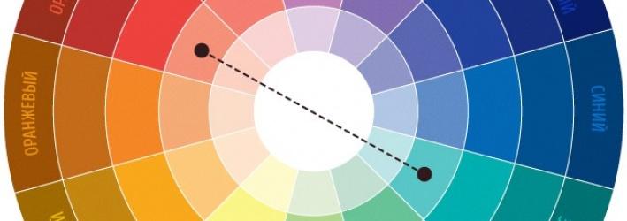 Рисунки цветными карандашами поэтапно пейзаж